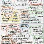 【勉強会】1月の課題「政治と経済」【勝間塾オフ会】