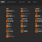 【下り】箱根駅伝6区をGPSウォッチ数値で振り返る【ひたすら】